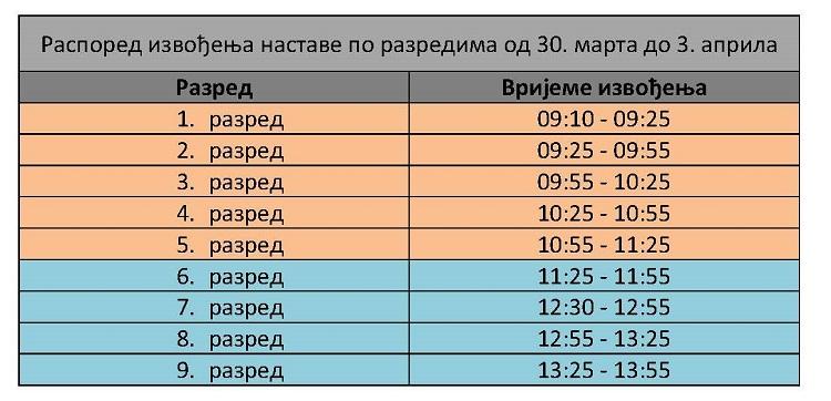raspored izvodjenja nastave